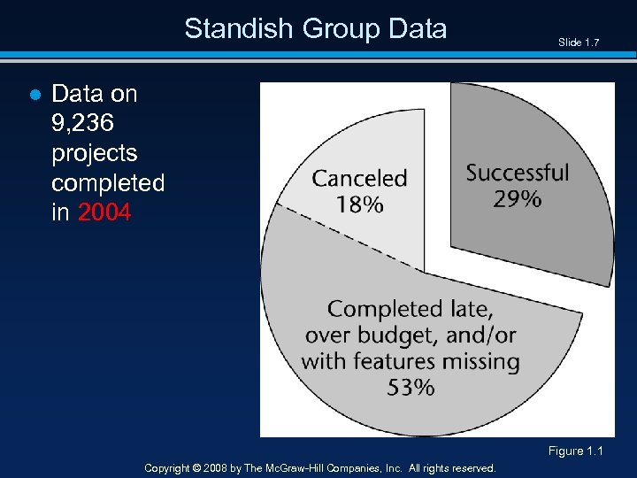 Standish Group Data Slide 1. 7 ● Data on 9, 236 projects completed in