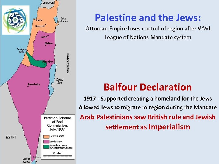 Palestine and the Jews: Ottoman Empire loses control of region after WWI League of