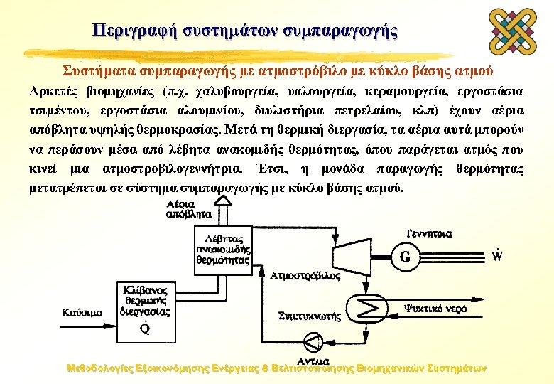 Περιγραφή συστημάτων συμπαραγωγής Συστήματα συμπαραγωγής με ατμοστρόβιλο με κύκλο βάσης ατμού Αρκετές βιομηχανίες (π.