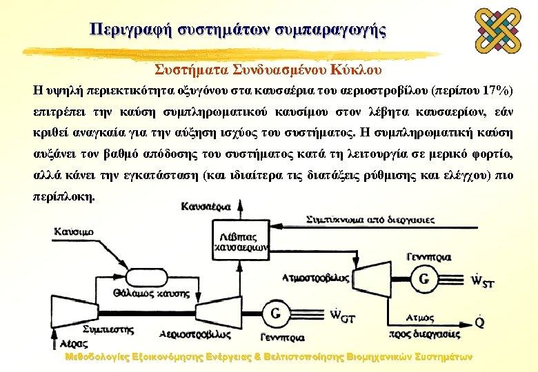 Περιγραφή συστημάτων συμπαραγωγής Συστήματα Συνδυασμένου Κύκλου Η υψηλή περιεκτικότητα οξυγόνου στα καυσαέρια του αεριοστροβίλου