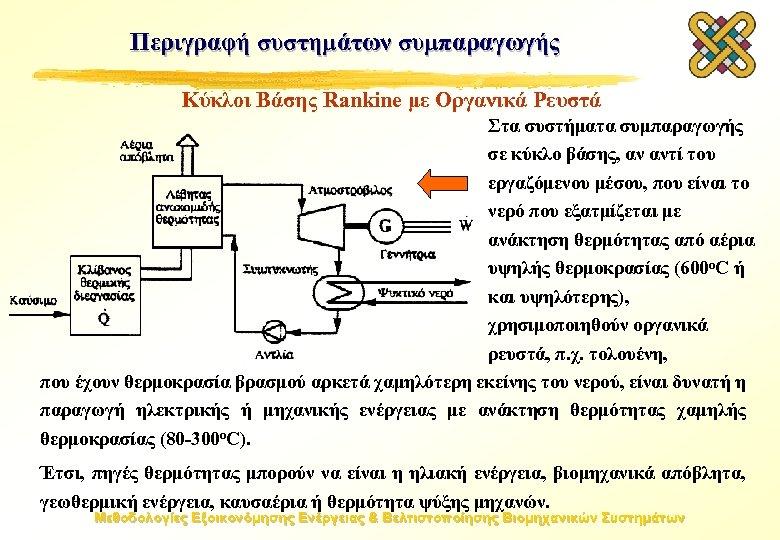 Περιγραφή συστημάτων συμπαραγωγής Κύκλοι Βάσης Rankine με Οργανικά Ρευστά Στα συστήματα συμπαραγωγής σε κύκλο