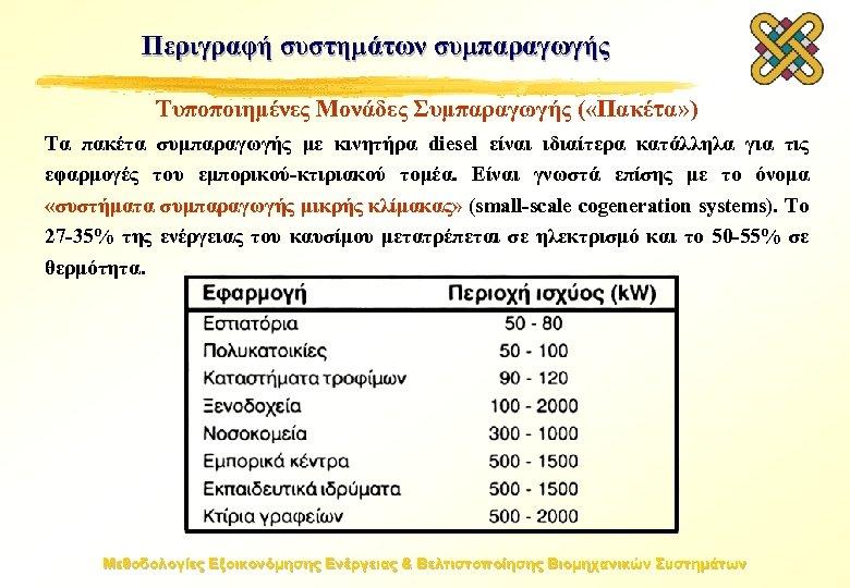 Περιγραφή συστημάτων συμπαραγωγής Τυποποιημένες Μονάδες Συμπαραγωγής ( «Πακέτα» ) Τα πακέτα συμπαραγωγής με κινητήρα