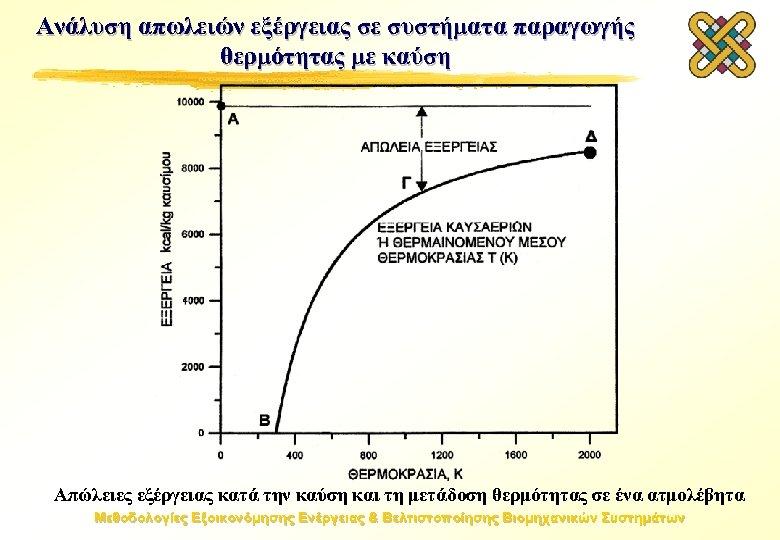 Ανάλυση απωλειών εξέργειας σε συστήματα παραγωγής θερμότητας με καύση Απώλειες εξέργειας κατά την καύση