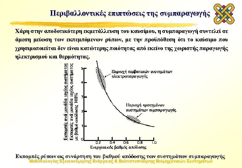Περιβαλλοντικές επιπτώσεις της συμπαραγωγής Χάρη στην αποδοτικότερη εκμετάλλευση του καυσίμου, η συμπαραγωγή συντελεί σε