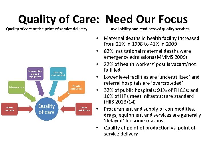 Quality of Care: Need Our Focus Quality of care at the point of service