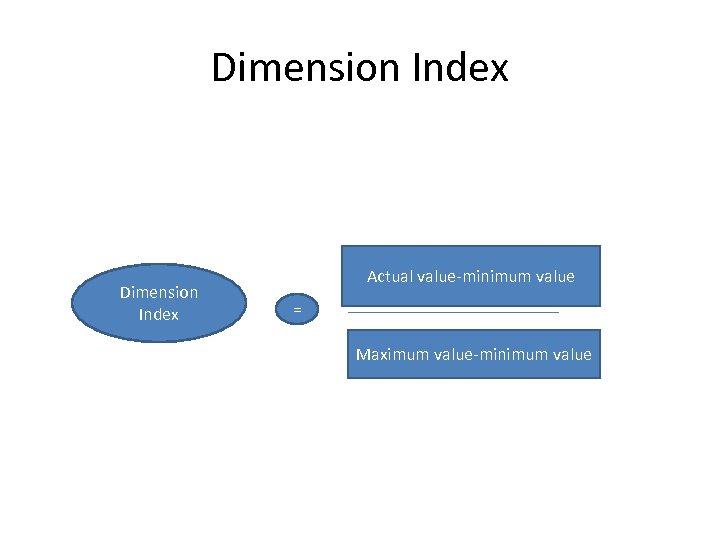 Dimension Index Actual value-minimum value = Maximum value-minimum value