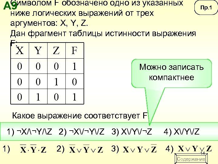 Символом F обозначено одно из указанных А 9 ниже логических выражений от трех аргументов: