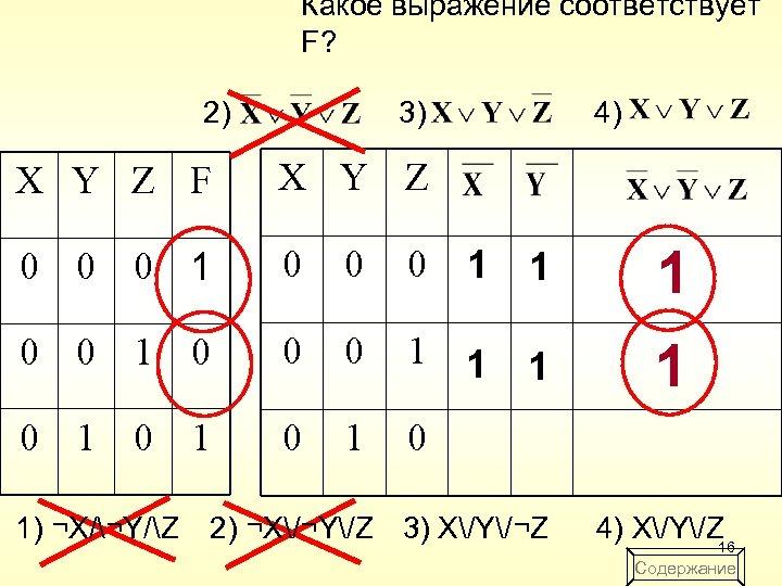 Какое выражение соответствует F? 2) 3) 4) X Y Z F X Y Z