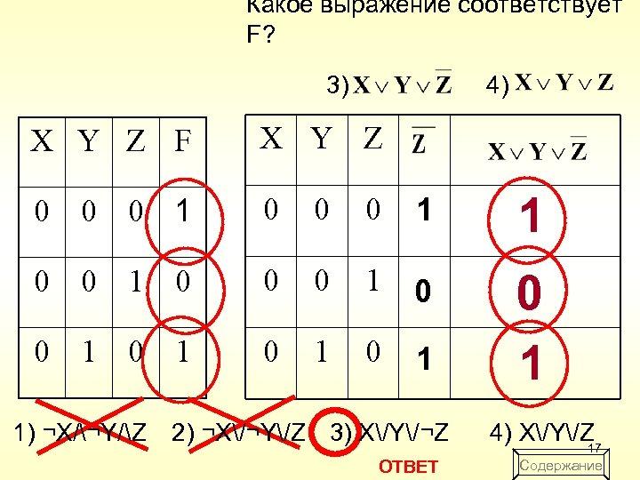 Какое выражение соответствует F? 3) 4) X Y Z F X Y Z 0