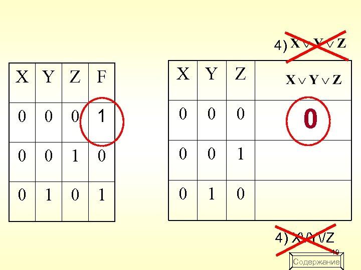 4) X Y Z F X Y Z 0 0 0 1 0 1