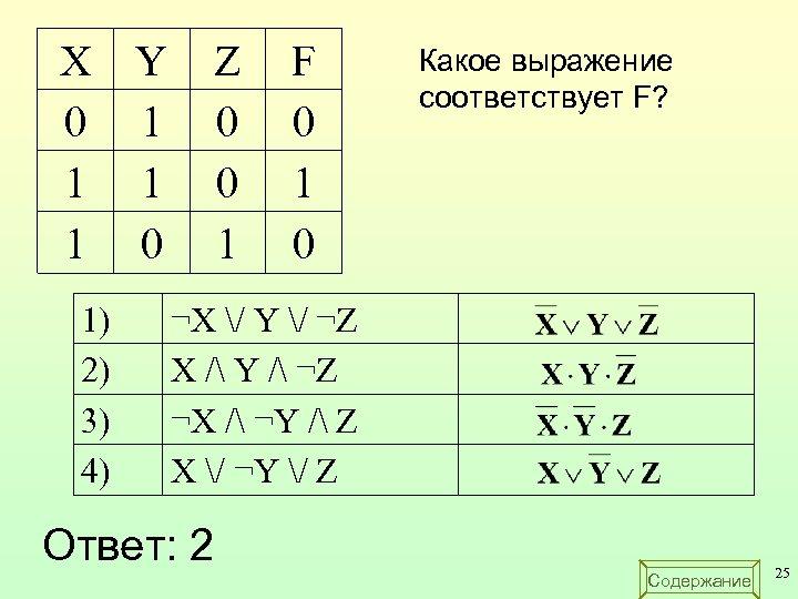X Y 0 1 1 0 1) 2) 3) 4) Z 0 0 1