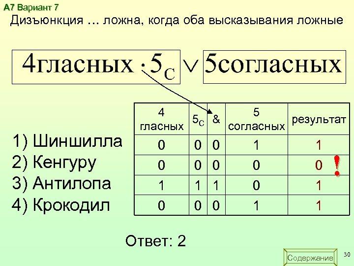 А 7 Вариант 7 Дизъюнкция … ложна, когда оба высказывания ложные 1) Шиншилла 2)