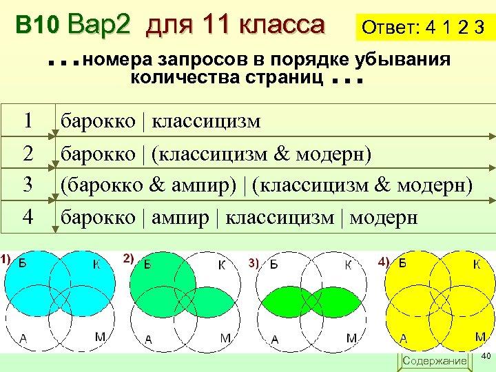 В 10 Вар2 для 11 класса Ответ: 4 1 2 3 …номера запросовстраниц …