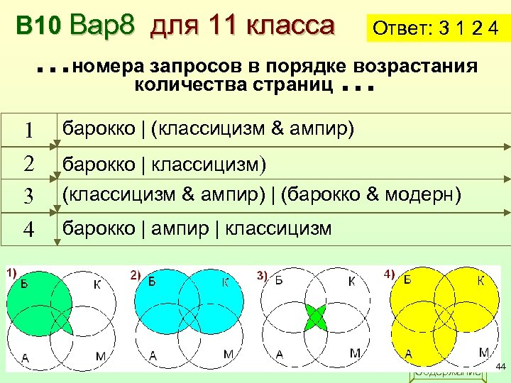 В 10 Вар8 для 11 класса Ответ: 3 1 2 4 …номера запросов встраниц