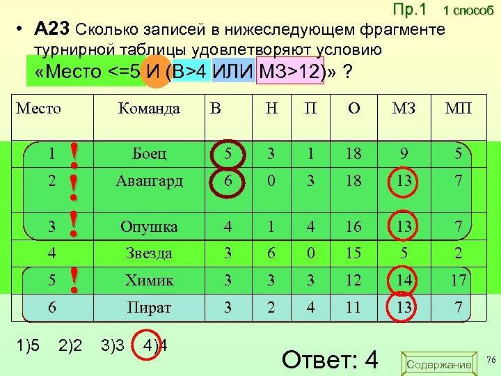 Пр. 1 1 способ • A 23 Сколько записей в нижеследующем фрагменте турнирной таблицы