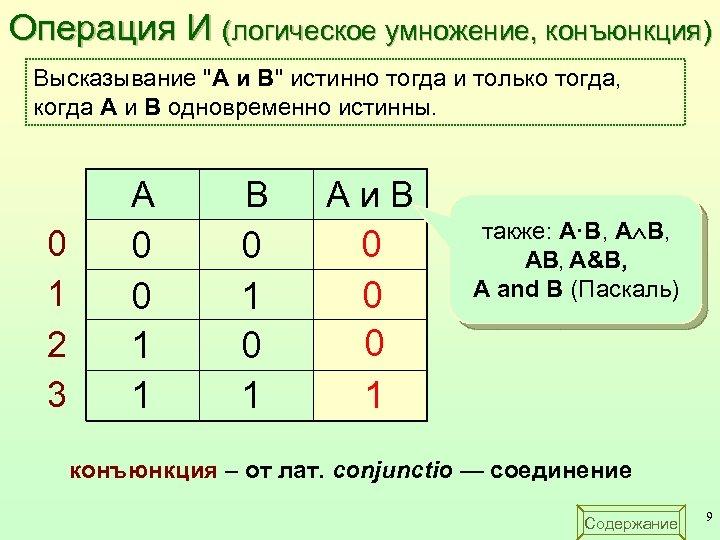 Операция И (логическое умножение, конъюнкция) Высказывание