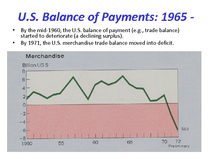 U. S. Balance of Payments: 1965 • By the mid-1960, the U. S. balance