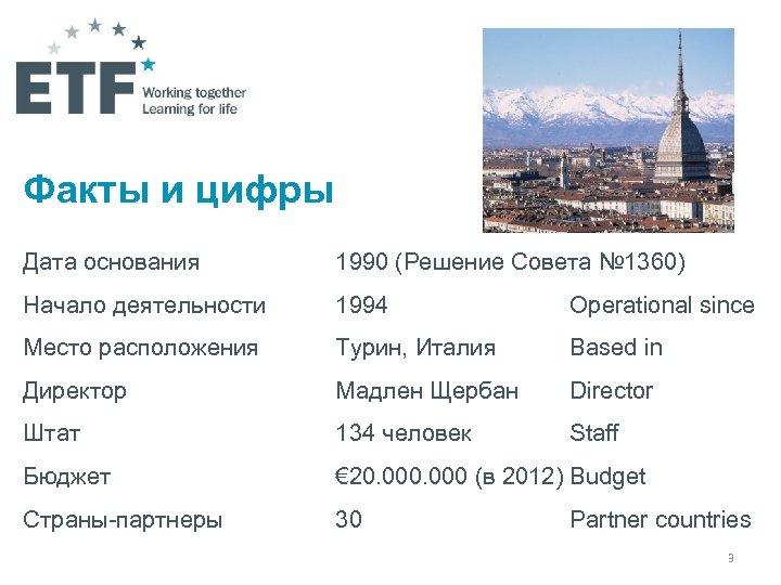 Факты и цифры Дата основания 1990 (Решение Совета № 1360) Начало деятельности 1994 Operational