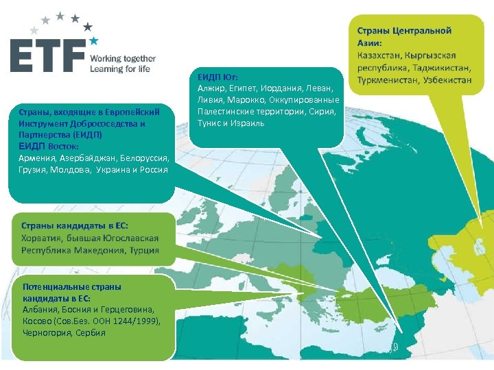 Страны, входящие в Европейский Инструмент Добрососедства и Партнерства (ЕИДП) ЕИДП Восток: Армения, Азербайджан, Белоруссия,