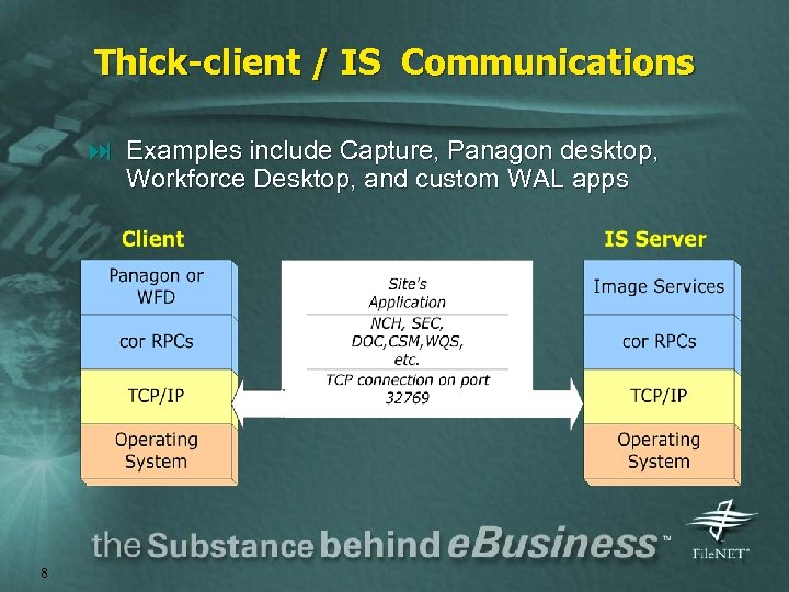 Thick-client / IS Communications : Examples include Capture, Panagon desktop, Workforce Desktop, and custom