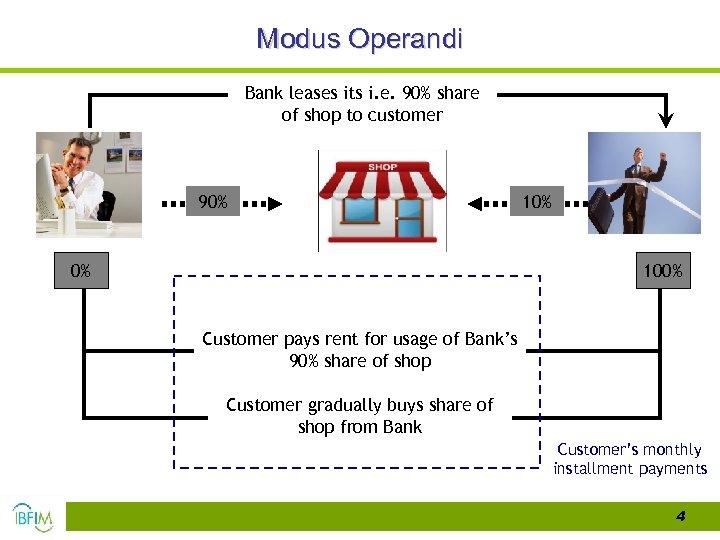Modus Operandi Bank leases its i. e. 90% share of shop to customer 90%