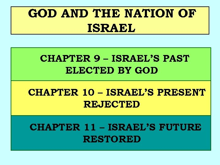 GOD AND THE NATION OF ISRAEL CHAPTER 9 – ISRAEL'S PAST ELECTED BY GOD
