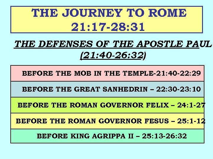 THE JOURNEY TO ROME 21: 17 -28: 31 THE DEFENSES OF THE APOSTLE PAUL
