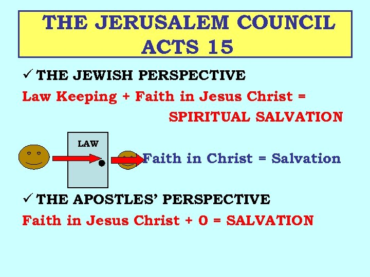 THE JERUSALEM COUNCIL ACTS 15 ü THE JEWISH PERSPECTIVE Law Keeping + Faith in