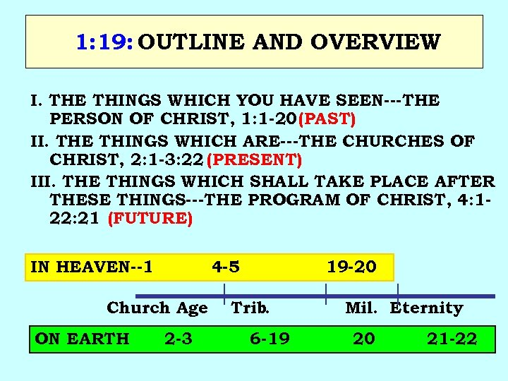 1: 19: OUTLINE AND OVERVIEW I. THE THINGS WHICH YOU HAVE SEEN---THE PERSON OF
