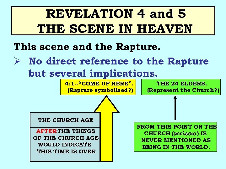 REVELATION 4 and 5 THE SCENE IN HEAVEN This scene and the Rapture. Ø