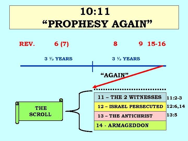 "10: 11 ""PROPHESY AGAIN"" REV. 6 (7) 3 ½ YEARS 8 9 15 -16"