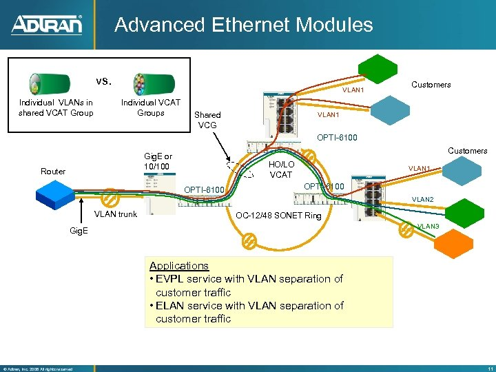 Advanced Ethernet Modules vs. Individual VLANs in shared VCAT Group VLAN 1 Individual VCAT