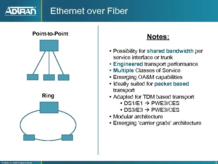 Ethernet over Fiber Point-to-Point Ring ® Adtran, Inc. 2008 All rights reserved Notes: •