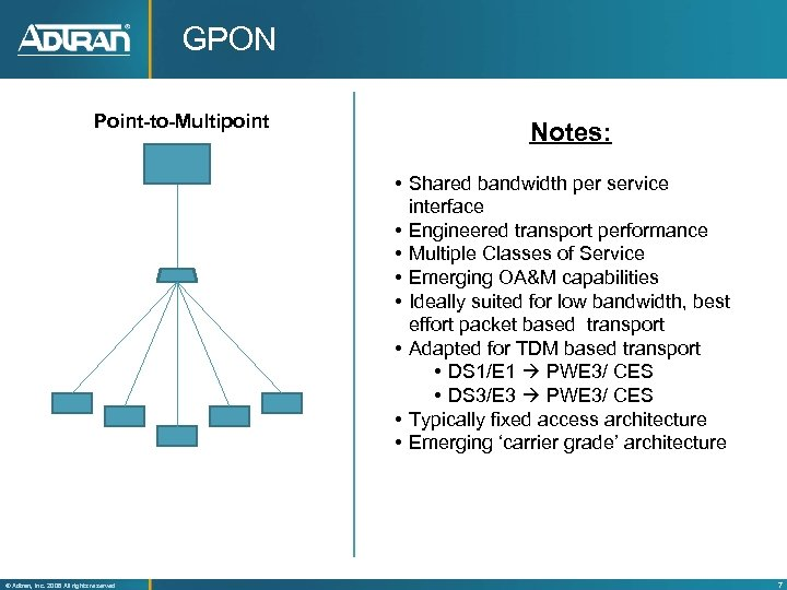 GPON Point-to-Multipoint Notes: • Shared bandwidth per service interface • Engineered transport performance •