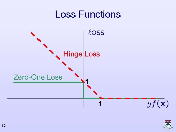 Loss Functions Hinge Loss Zero-One Loss 1 1 10