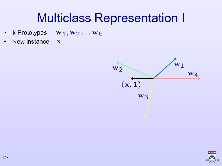 Multiclass Representation I • k Prototypes • New instance 105