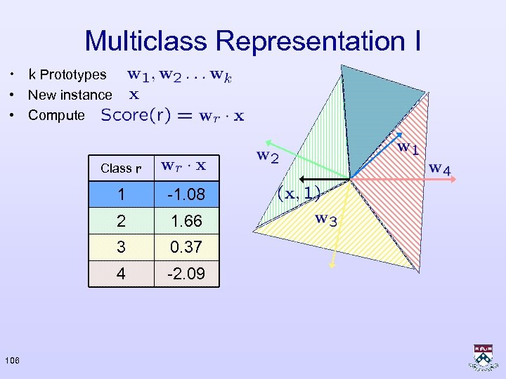 Multiclass Representation I • k Prototypes • New instance • Compute Class r 1