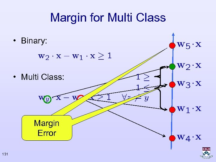 Margin for Multi Class • Binary: • Multi Class: Prediction Margin Error 131