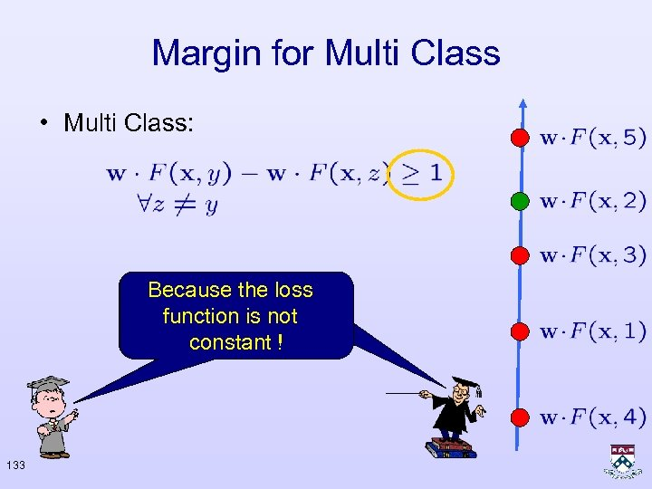 Margin for Multi Class • Multi Class: Because the loss But not all mistakes