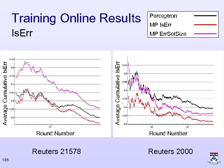 Training Online Results Perceptron Is. Err MP Err. Set. Size Average Cumulative Is. Err