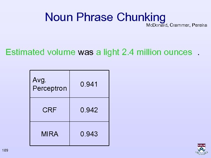 Noun Phrase Chunking Mc. Donald, Crammer, Pereira Estimated volume was a light 2. 4