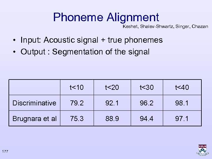 Phoneme Alignment Keshet, Shalev-Shwartz, Singer, Chazan • Input: Acoustic signal + true phonemes •