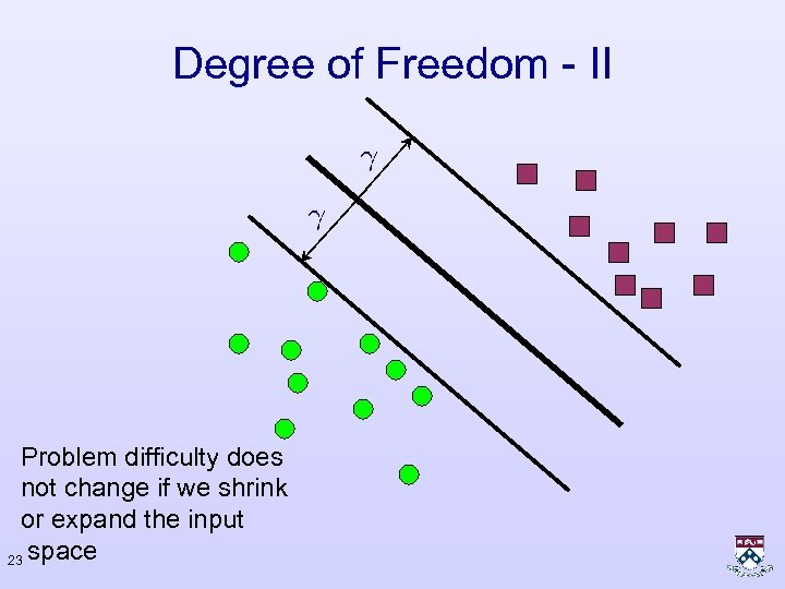 Degree of Freedom - II Problem difficulty does not change if we shrink or