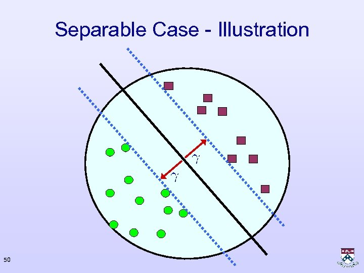Separable Case - Illustration 50