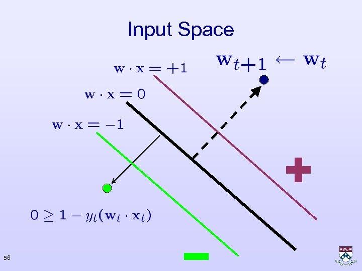 Input Space 56