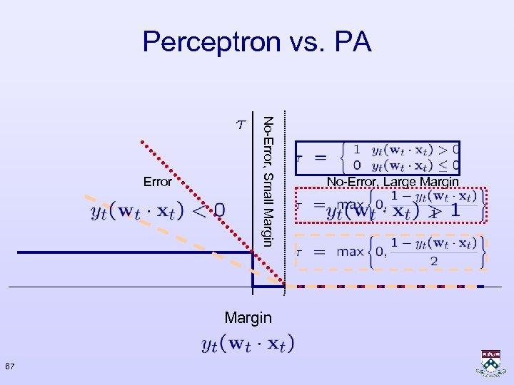 Perceptron vs. PA No-Error, Small Margin Error Margin 67 No-Error, Large Margin