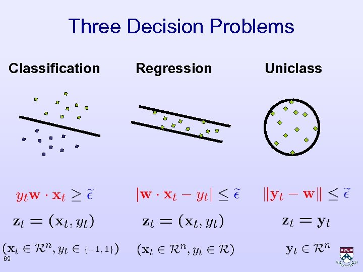 Three Decision Problems Classification 69 Regression Uniclass