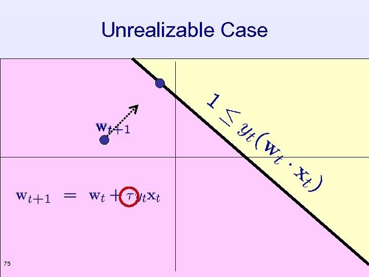 Unrealizable Case 75