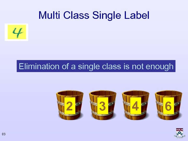 Multi Class Single Label Elimination of a single class is not enough 2 83