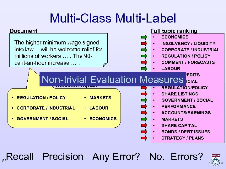 Multi-Class Multi-Label Document Full topic ranking The higher minimum wage signed into law… will